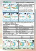 Spannungsverluste im Vergleich H3 / LED ... - FK Söhnchen - Page 3