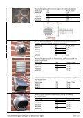Programm und Preise Wickelfalzrohr downloaden - VentilationNord.de - Seite 2
