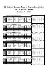 33. Nationale Deutsche Senioren Einzelmeisterschaften 26. - 28 ...