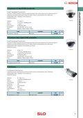 02 KAMERAVALVONTALAITTEET.pdf - SLO - Page 3