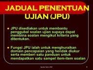 JADUAL PENENTUAN UJIAN (JPU) - Amaljaya.com