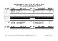 Jadwal Kuliah Semester Genap Teknik Informatika 2012-2013 Update