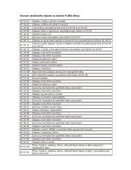 Seznam odpadů - SITA CZ, a.s.