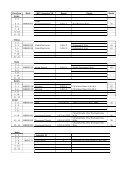 jadwal perkuliahan prodi televisi dan film[1] - Televisi Dan Film - ISI ... - Page 4