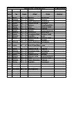 Spielplan Oldie - Runde 2012/2013 11 Mannschaften Datum Tag ... - Seite 2