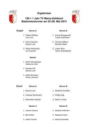 Ergebnisse des Turniers - TV Mainz-Zahlbach 1862 eV