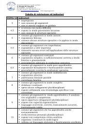 Tabella di valutazione ed indicatori VOTO/10 indicatori 4 ...