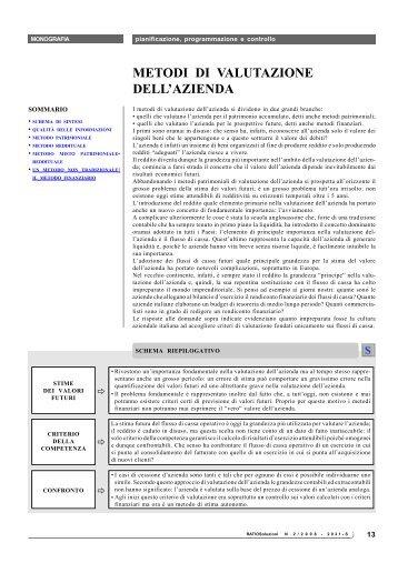 METODI DI VALUTAZIONE DELL'AZIENDA - Ratio