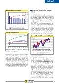 CHF-Analyse 2006-12_de.qxp - Page 6
