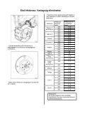 Renault Megane Klub - Page 2