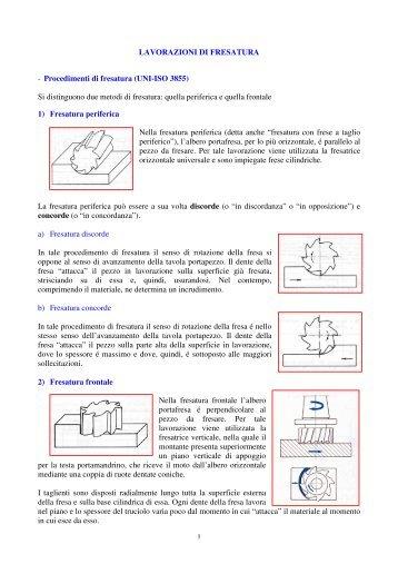LAVORAZIONI DI FRESATURA - Procedimenti di ... - ITIS G. Galilei