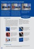 HD 110 /englisch Reihe - Techno Specials - Page 2