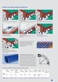 HD 110 /englisch Reihe - Techno Specials - Page 6