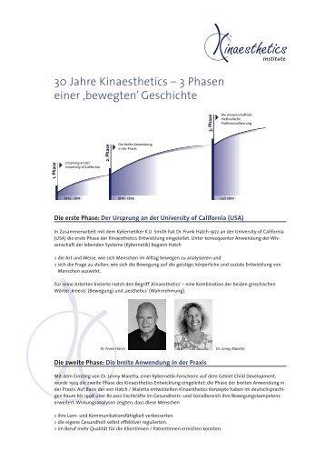 30 Jahre Kinaesthetics – 3 Phasen einer ,bewegten' Geschichte