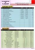 La Gazzetta di F1-FullSim - Page 6