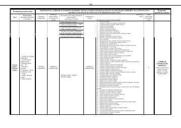 9_Centralizator 2013 palate si cluburi2.pdf