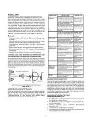 MODELL SM57 - Ultra-Schall EventService
