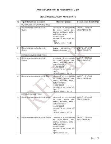 Anexa la Certificatul de Acreditare nr. LI 510 LISTA ... - RENAR