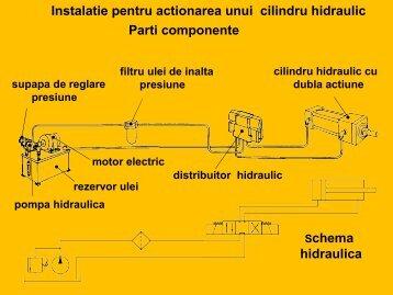 Parti componente Instalatie pentru actionarea unui ... - RomSeal