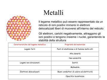 Metalli, Leghe, Acciai Ghise
