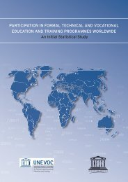 Participation in formal technical and - Unesco-Unevoc