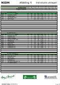 NIDM 1 - Page 2