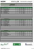 NIDM 1 - Page 6