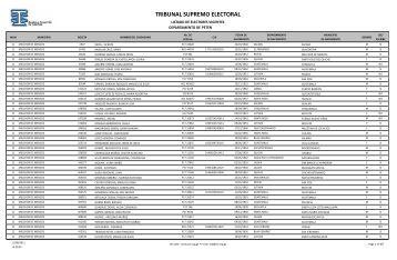 listado de electores vigentes - Tribunal Supremo Electoral