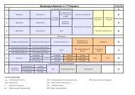 Studienplan Bachelor in 7 Trimestern