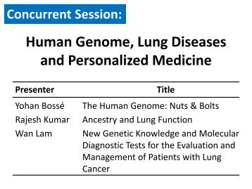 Gene Expression Profiling of Human Lung to Elucidate the Genetic ...