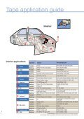 TAPES FOR AUTOMOTIVE - Page 2