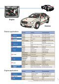 TAPES FOR AUTOMOTIVE - Page 3
