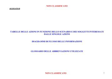 NON CLASSIFICATO NON CLASSIFICATO TABELLE DELLE ... - Ispro