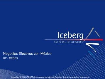 Negocios Efectivos con México