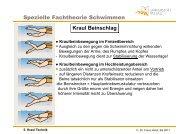 SW Methodik und Technik He 2011 [Kompatibilitätsmodus]