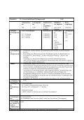 Modulhandbuch für den Masterstudiengang Vergleichende Literatur - Page 2