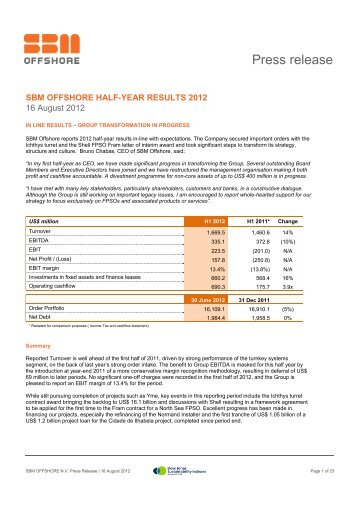 SBM Offshore Half-Year Results 2012