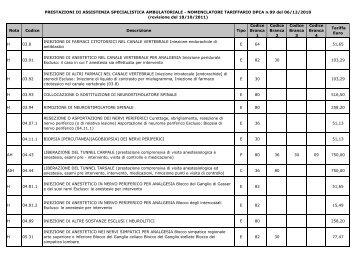 Nomenclatore Tariffario delle Prestazioni di Assistenza Specialistica ...