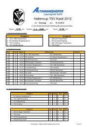 Spielplan - beim TSV-Kastl