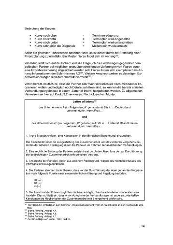 Moderncv casual business letter of intent sample resume builder letter of intent deutsch spiritdancerdesigns Image collections