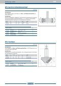 CNC – Teil 2 - Davidi Werkzeugtechnik - Seite 7