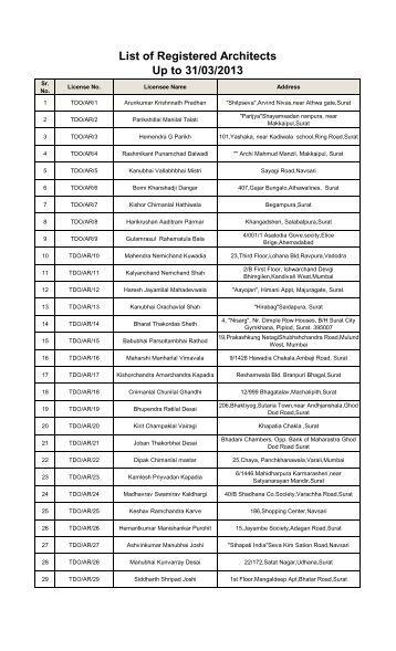 List of Architects - Surat Municipal Corporation