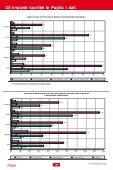 Gli impianti sportivi - Coni Puglia - Page 4