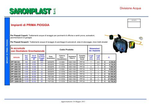 Divisione Acqua Impianti di PRIMA PIOGGIA - Saronplast