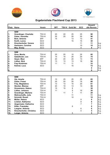 Ergebnisliste Flachland Cup 2013 - TSV Otterfing e.V.