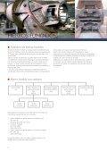 Su socio de confianza en la soldadura de materiales de hierro fundido - Page 2