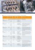 UTP Werkzeugbau - UTP Schweissmaterial - Page 6