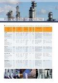 UTP Prospekt Petrochemie - UTP Schweissmaterial - Page 4