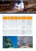 UTP Prospekt Petrochemie - UTP Schweissmaterial - Page 6