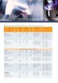 UTP Offshore - UTP Schweissmaterial - Page 4